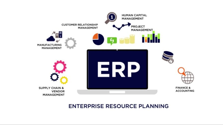 The Advantages of Implementing an Enterprise Resource Planning System
